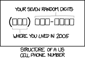 XKCD cell number