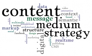medium message word cloud