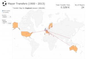 transfers 85-86