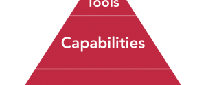 Digital readiness checklist