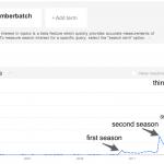 Benedict Cumberbatch search trend
