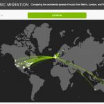 music migration